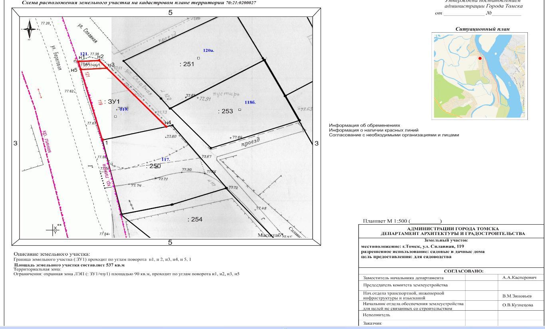 Порядок образования земельных участков схема